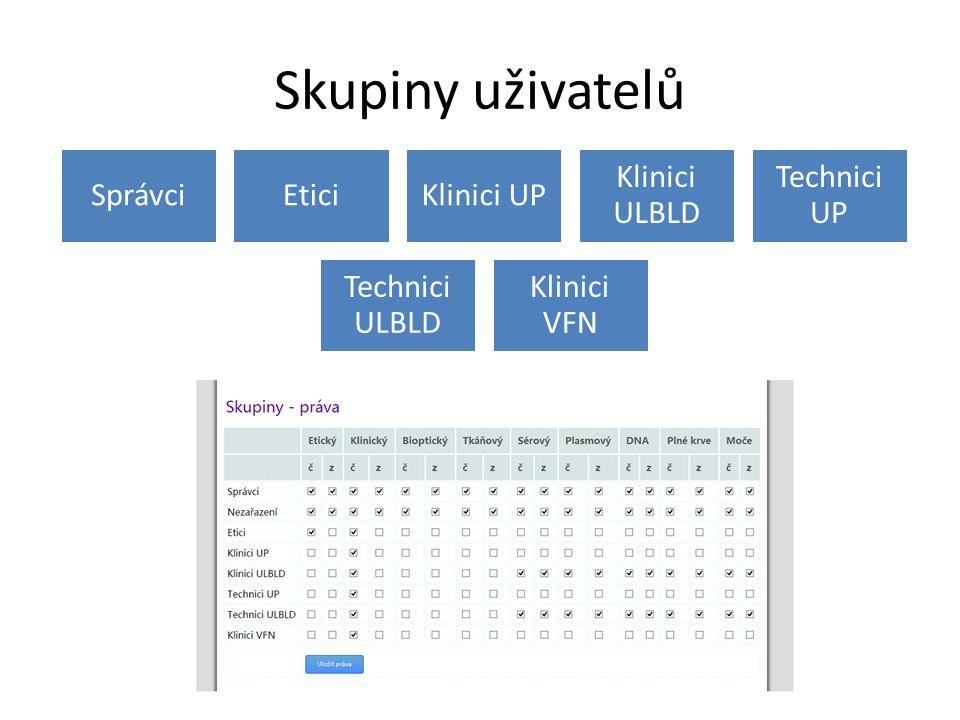 Skupiny uživatelů SprávciEticiKlinici UP Klinici ULBLD Technici UP Technici ULBLD Klinici VFN