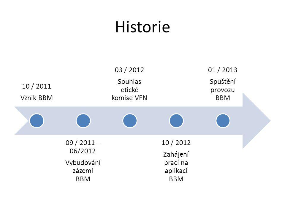 Historie 10 / 2011 Vznik BBM 09 / 2011 – 06/2012 Vybudován í zázemí BBM 03 / 2012 Souhlas etické komise VFN 10 / 2012 Zahájení prací na aplikaci BBM 0