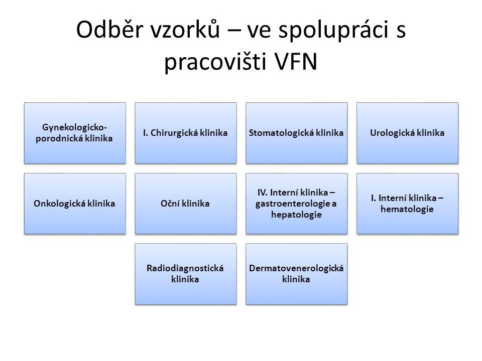 Odběr vzorků – ve spolupráci s pracovišti VFN Gynekologicko- porodnická klinika I. Chirurgická klinikaStomatologická klinikaUrologická klinika Onkolog