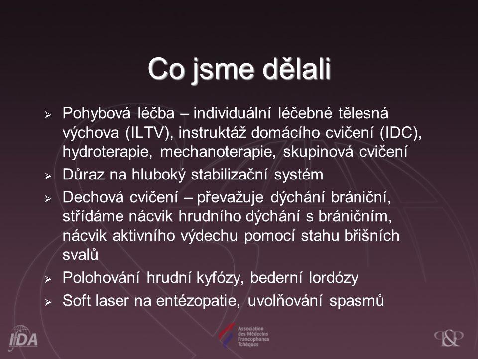 Co jsme dělali  Pohybová léčba – individuální léčebné tělesná výchova (ILTV), instruktáž domácího cvičení (IDC), hydroterapie, mechanoterapie, skupin