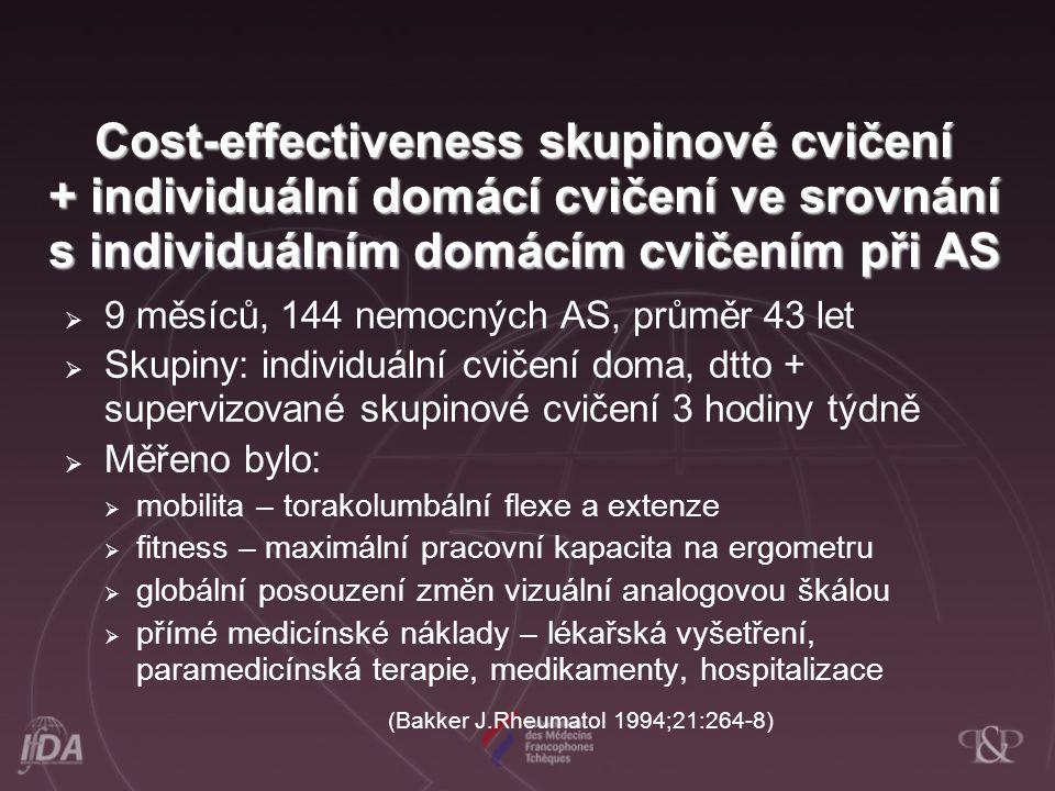 Cost-effectiveness skupinové cvičení + individuální domácí cvičení ve srovnání s individuálním domácím cvičením při AS  9 měsíců, 144 nemocných AS, p