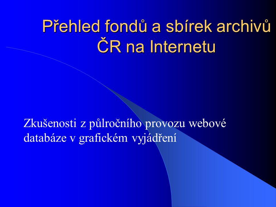 Přehled fondů a sbírek archivů ČR na Internetu Zkušenosti z půlročního provozu webové databáze v grafickém vyjádření