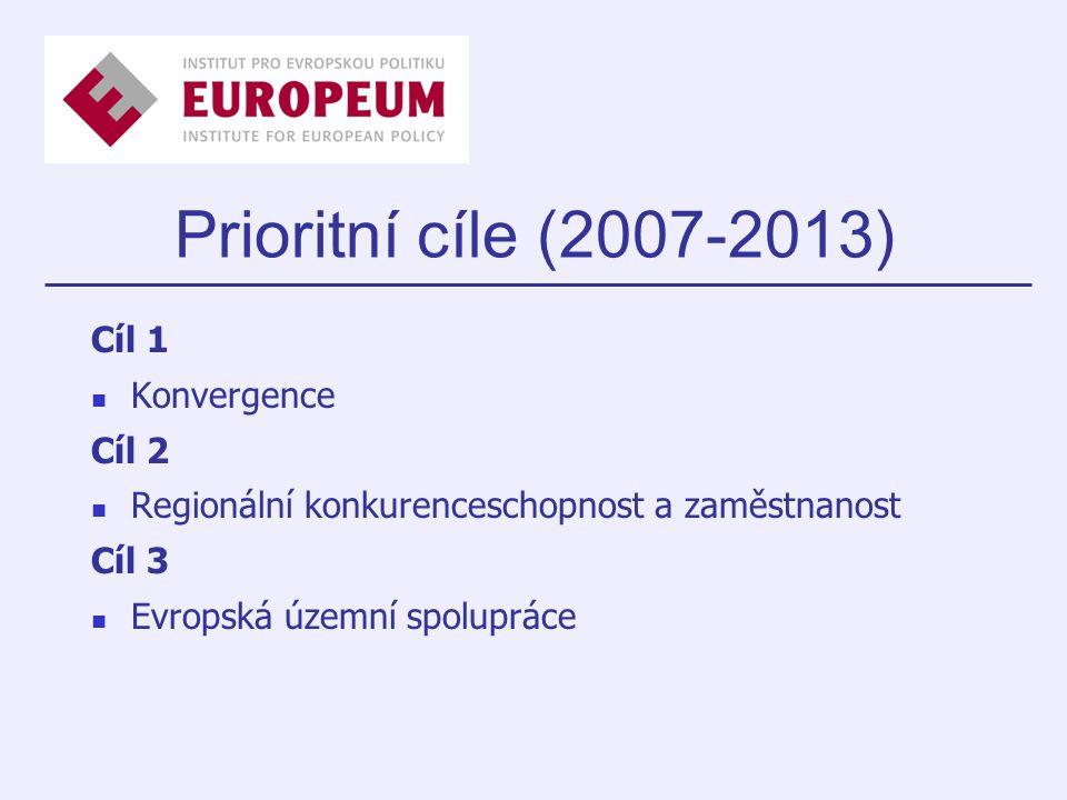Prioritní cíle (2007-2013) Cíl 1 Konvergence Cíl 2 Regionální konkurenceschopnost a zaměstnanost Cíl 3 Evropská územní spolupráce