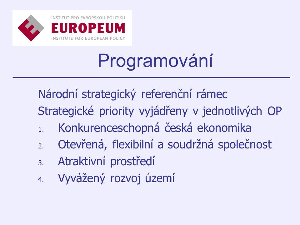 Národní strategický referenční rámec Strategické priority vyjádřeny v jednotlivých OP 1.