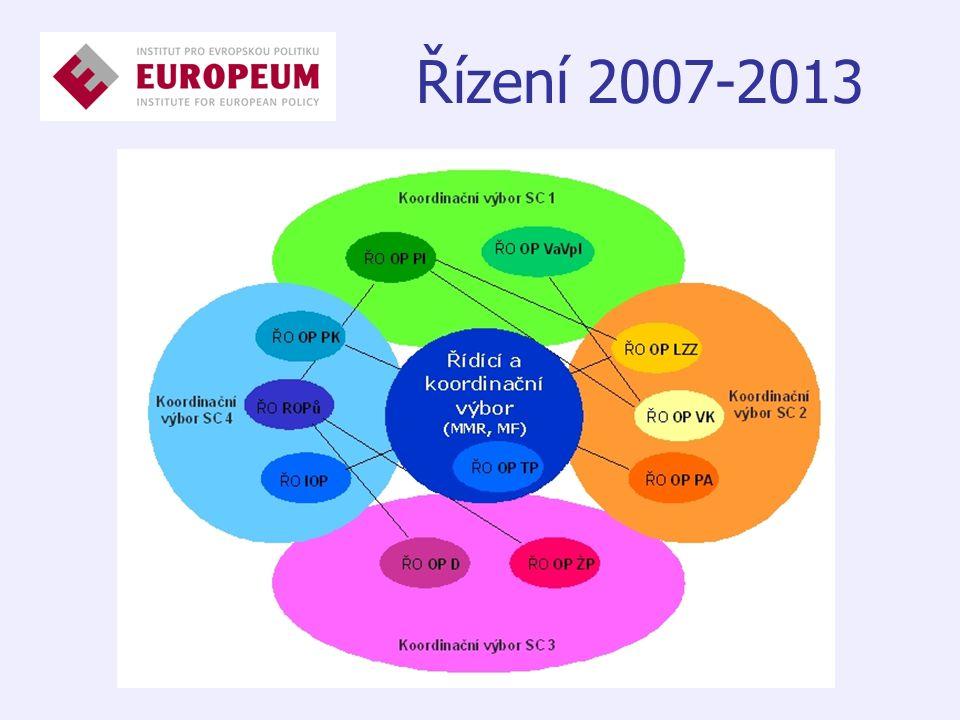 Řízení 2007-2013