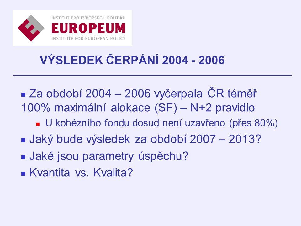 Za období 2004 – 2006 vyčerpala ČR téměř 100% maximální alokace (SF) – N+2 pravidlo U kohézního fondu dosud není uzavřeno (přes 80%) Jaký bude výsledek za období 2007 – 2013.