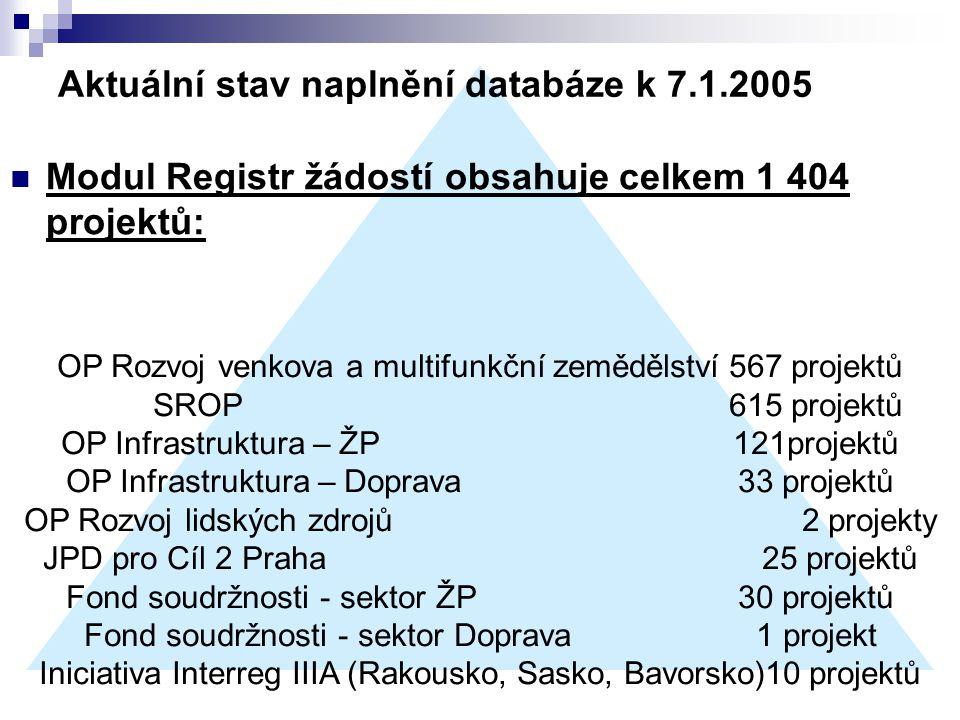 OP Rozvoj venkova a multifunkční zemědělství567 projektů SROP 615 projektů OP Infrastruktura – ŽP121projektů OP Infrastruktura – Doprava33 projektů OP