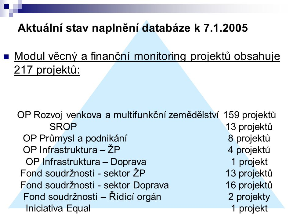 OP Rozvoj venkova a multifunkční zemědělství 159 projektů SROP 13 projektů OP Průmysl a podnikání8 projektů OP Infrastruktura – ŽP4 projektů OP Infras