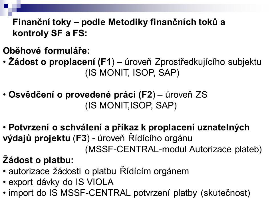 Oběhové formuláře: Žádost o proplacení (F1) – úroveň Zprostředkujícího subjektu (IS MONIT, ISOP, SAP) Osvědčení o provedené práci (F2) – úroveň ZS (IS