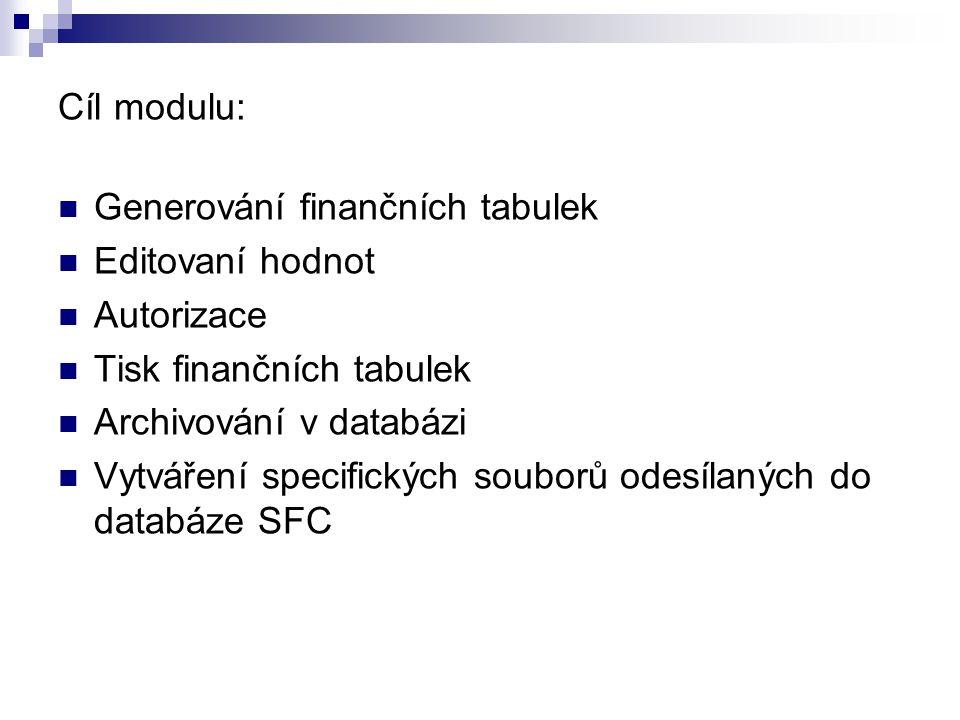 Cíl modulu: Generování finančních tabulek Editovaní hodnot Autorizace Tisk finančních tabulek Archivování v databázi Vytváření specifických souborů od