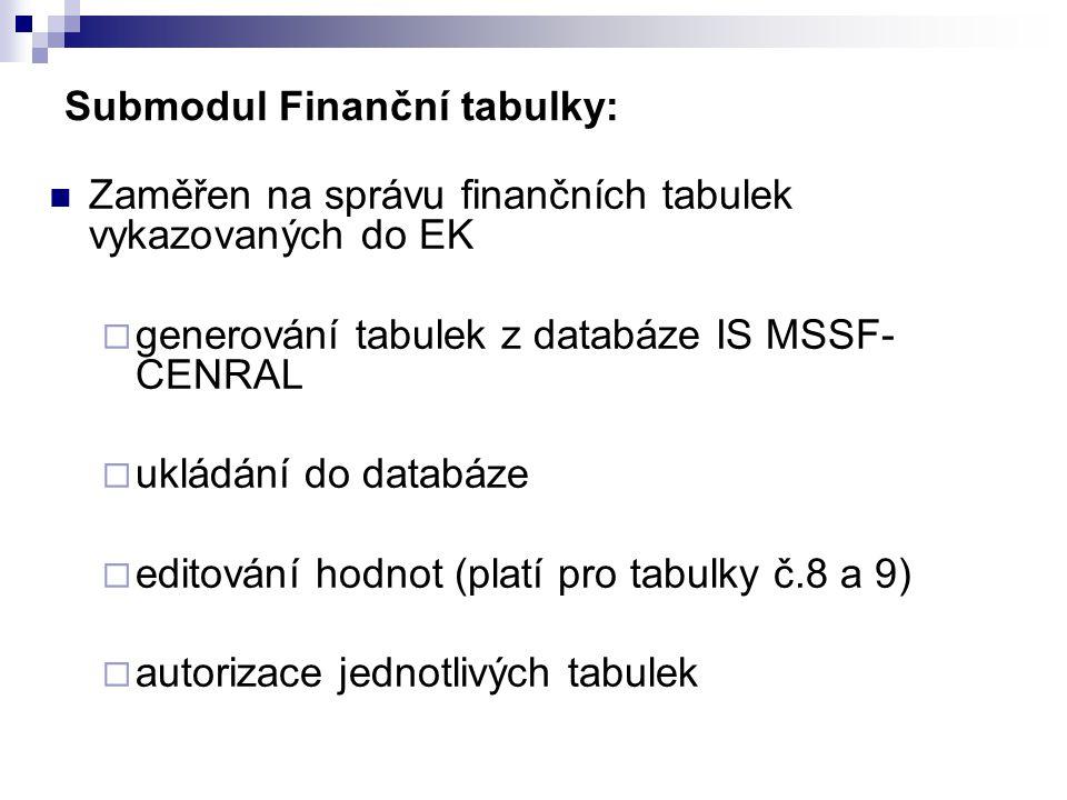 Submodul Finanční tabulky: Zaměřen na správu finančních tabulek vykazovaných do EK  generování tabulek z databáze IS MSSF- CENRAL  ukládání do datab