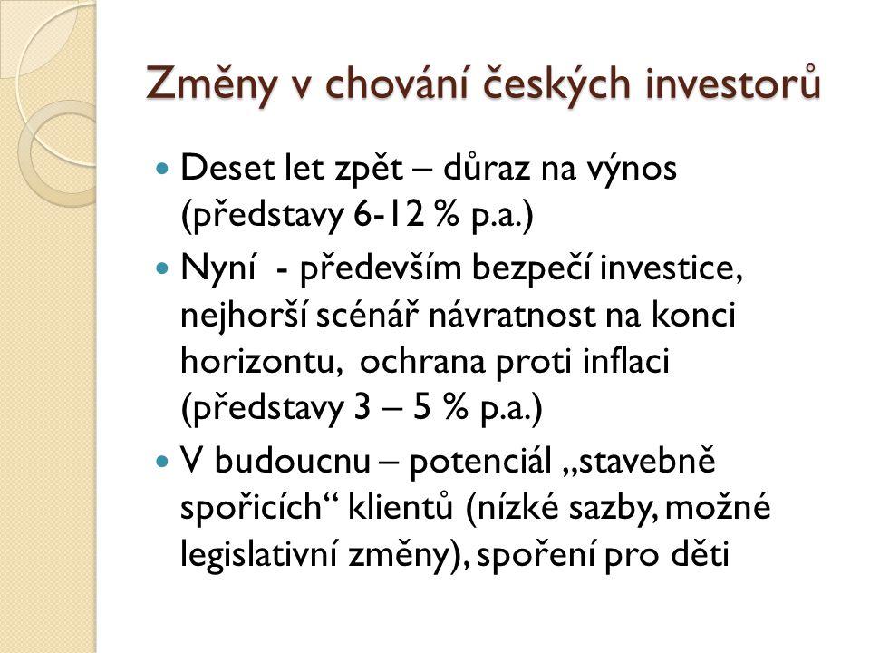 """Změny v chování českých investorů Deset let zpět – důraz na výnos (představy 6-12 % p.a.) Nyní - především bezpečí investice, nejhorší scénář návratnost na konci horizontu, ochrana proti inflaci (představy 3 – 5 % p.a.) V budoucnu – potenciál """"stavebně spořicích klientů (nízké sazby, možné legislativní změny), spoření pro děti"""