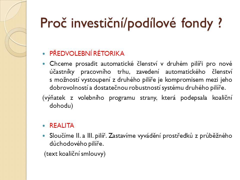Proč investiční/podílové fondy .