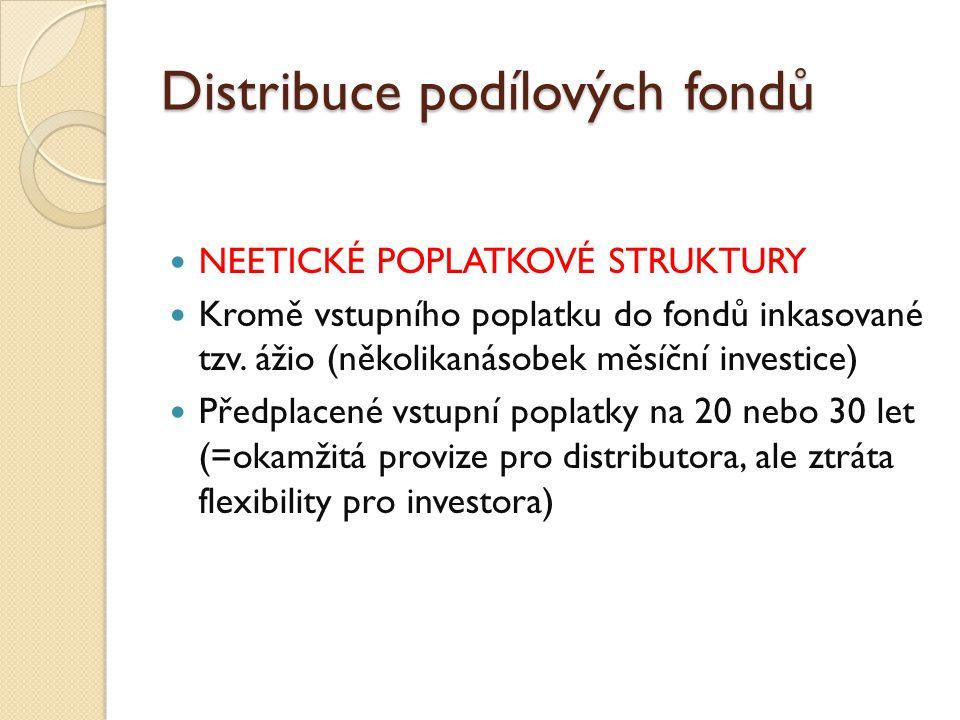 Distribuce podílových fondů NEETICKÉ POPLATKOVÉ STRUKTURY Kromě vstupního poplatku do fondů inkasované tzv.