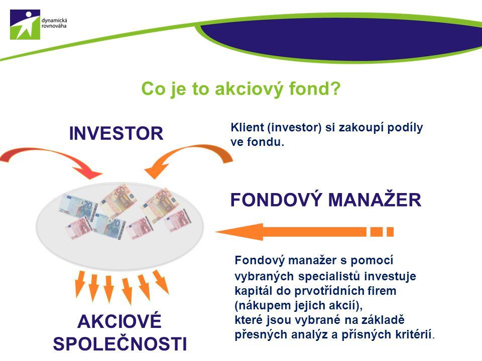 OPF, podle toho do čeho a jak investují, rozdělujeme na:  PENĚŽNÍ  DLUHOPISOVÉ  AKCIOVÉ  SMÍŠENÉ  STŘEŠNÍ – FONDY FONDŮ  NEMOVITOSTNÍ  GARANTOV