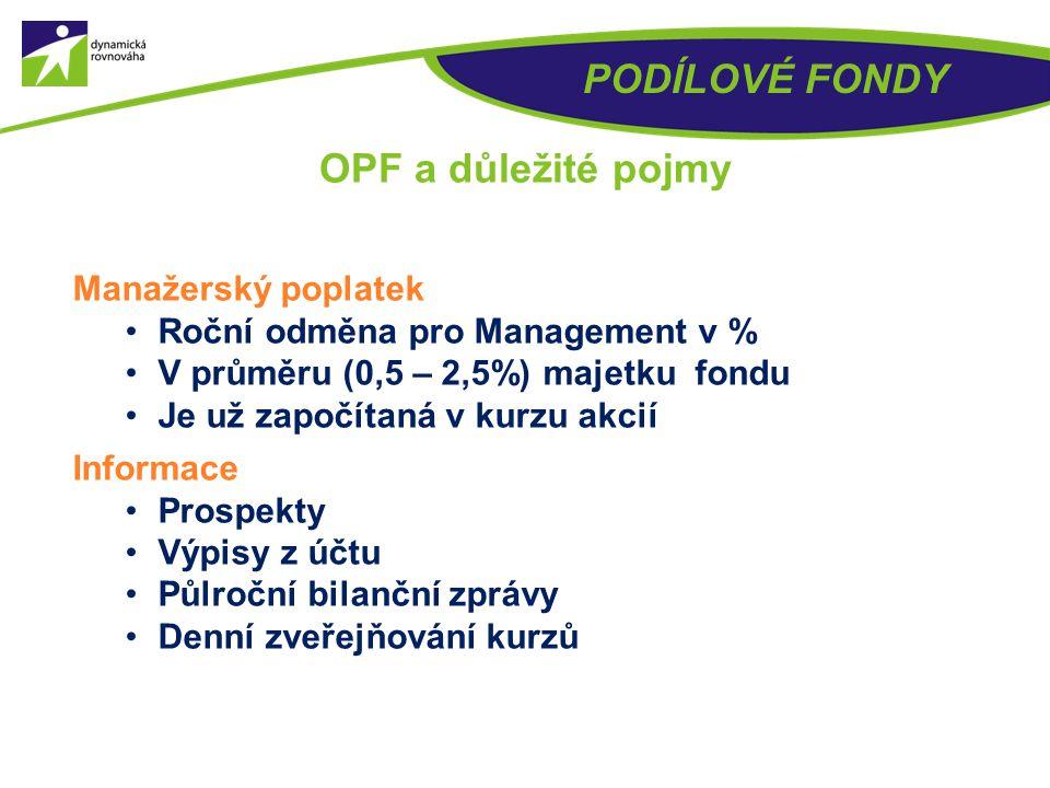 Nákupní cena Odkupní cena plus Agio (správcovský poplatek) Odkupní cena Kapitál fondu : počet vydaných podílů Stanovená a publikovaná burzou každý den