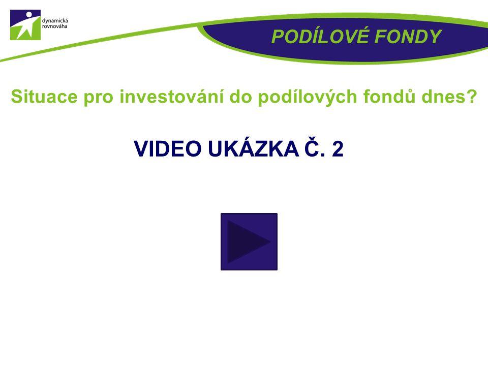 Situace pro investování do podílových fondů dnes? PODÍLOVÉ FONDY VIDEO UKÁZKA Č. 1