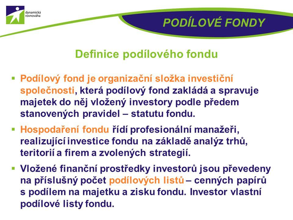Základy investování Investování na kapitálovém trhu a burza Otevřené podílové fondy 2 SPOŘENÍ A INVESTOVÁNÍ