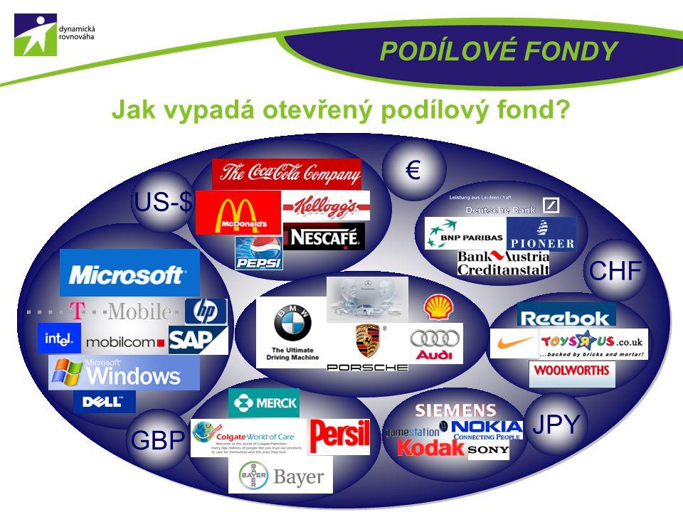  OPF je forma kolektivního investování, kdy investor (spoluúčastník OPF) investuje do celého sortimentu cenných papírů, titulů, a jeho podíl na kolek