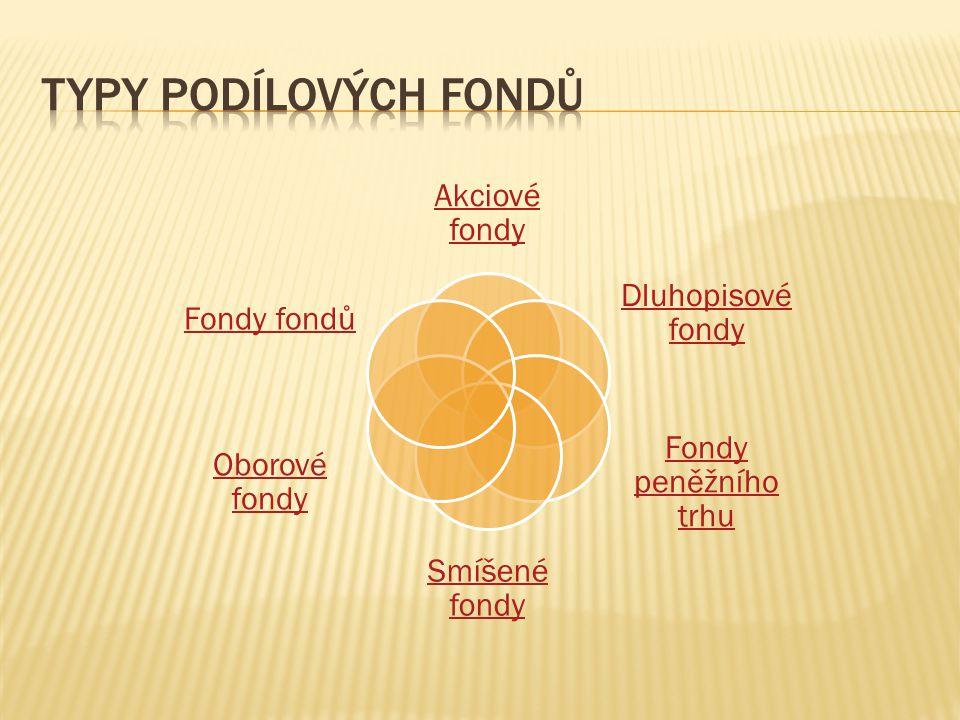 Akciové fondy Dluhopisové fondy Fondy peněžního trhu Smíšené fondy Oborové fondy Fondy fondů
