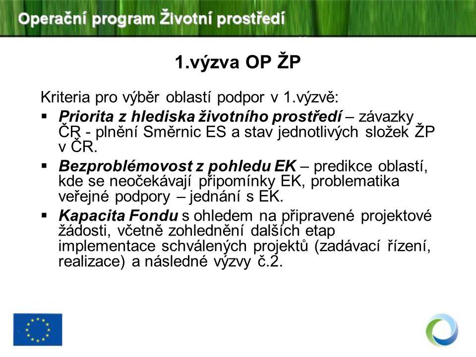 Kriteria pro výběr oblastí podpor v 1.výzvě:  Priorita z hlediska životního prostředí – závazky ČR - plnění Směrnic ES a stav jednotlivých složek ŽP