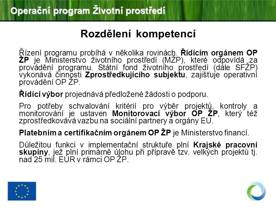 Rozdělení kompetencí Řízení programu probíhá v několika rovinách. Řídícím orgánem OP ŽP je Ministerstvo životního prostředí (MŽP), které odpovídá za p