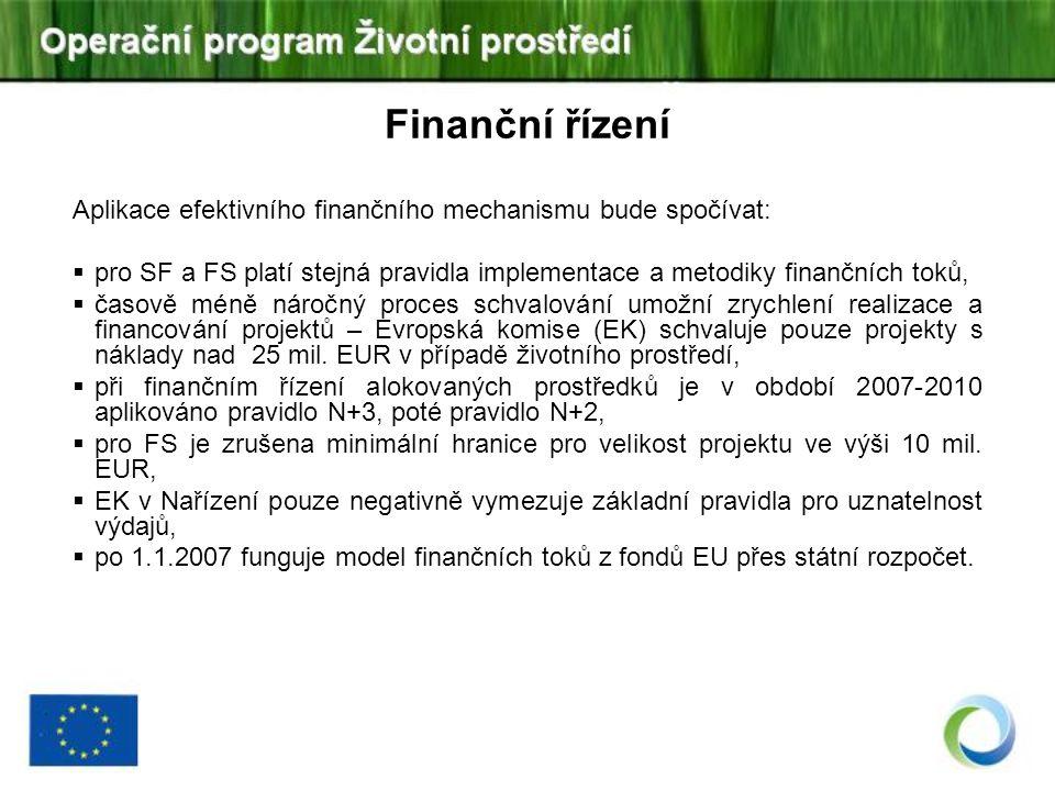 Finanční řízení Aplikace efektivního finančního mechanismu bude spočívat:  pro SF a FS platí stejná pravidla implementace a metodiky finančních toků,