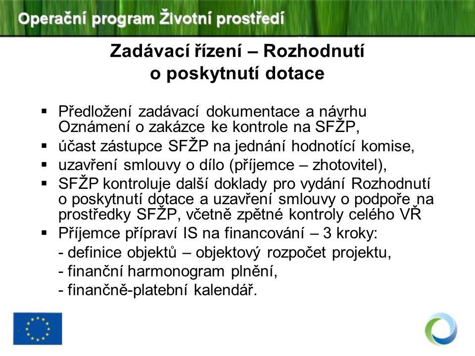 Předložení zadávací dokumentace a návrhu Oznámení o zakázce ke kontrole na SFŽP,  účast zástupce SFŽP na jednání hodnotící komise,  uzavření smlou