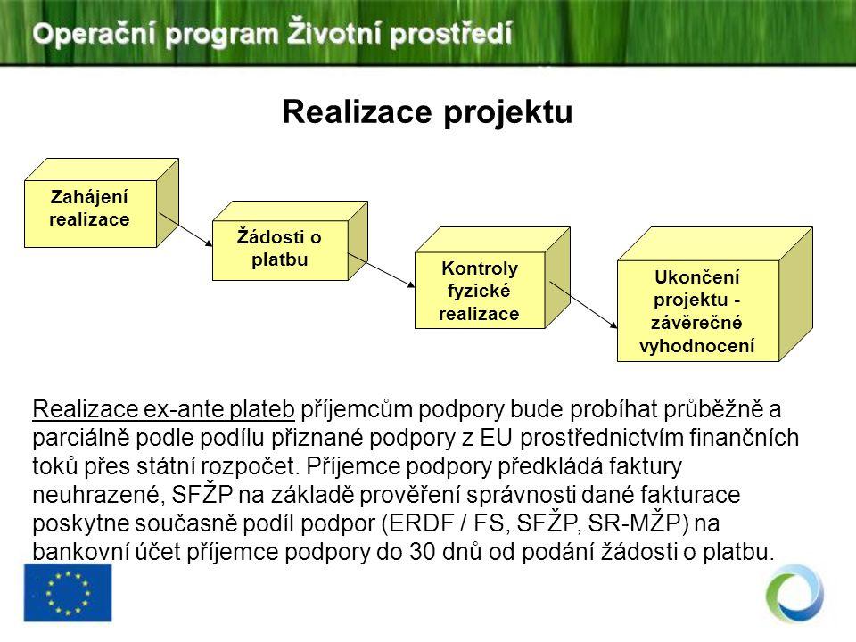 Žádosti o platbu Zahájení realizace Kontroly fyzické realizace Ukončení projektu - závěrečné vyhodnocení Realizace projektu Realizace ex-ante plateb p