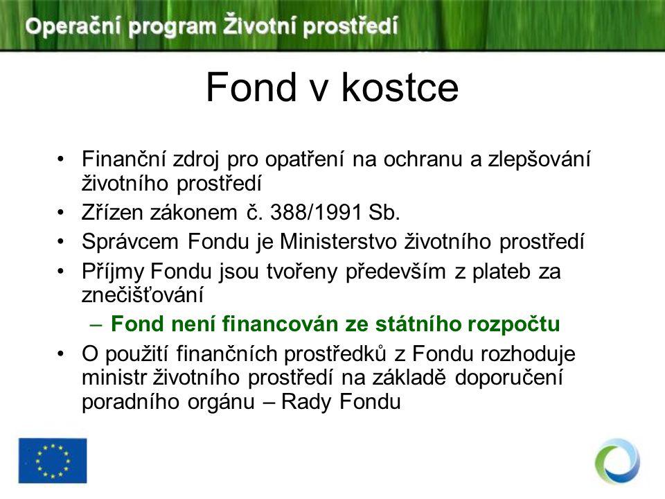 Fond v kostce Finanční zdroj pro opatření na ochranu a zlepšování životního prostředí Zřízen zákonem č. 388/1991 Sb. Správcem Fondu je Ministerstvo ži