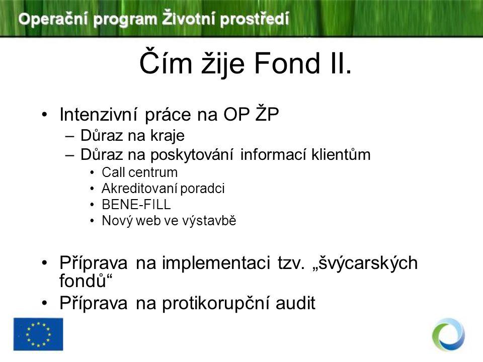 Čím žije Fond II. Intenzivní práce na OP ŽP –Důraz na kraje –Důraz na poskytování informací klientům Call centrum Akreditovaní poradci BENE-FILL Nový