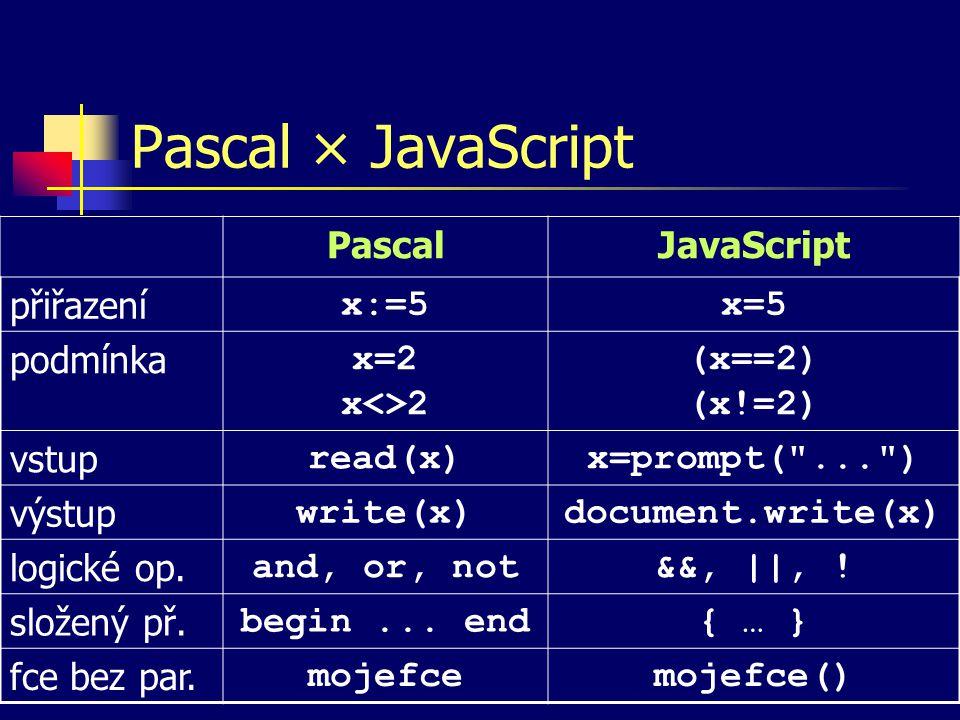 Pascal × JavaScript PascalJavaScript přiřazení x:=5x=5 podmínka x=2 x<>2 (x==2) (x!=2) vstup read(x)x=prompt( ... ) výstup write(x)document.write(x) logické op.