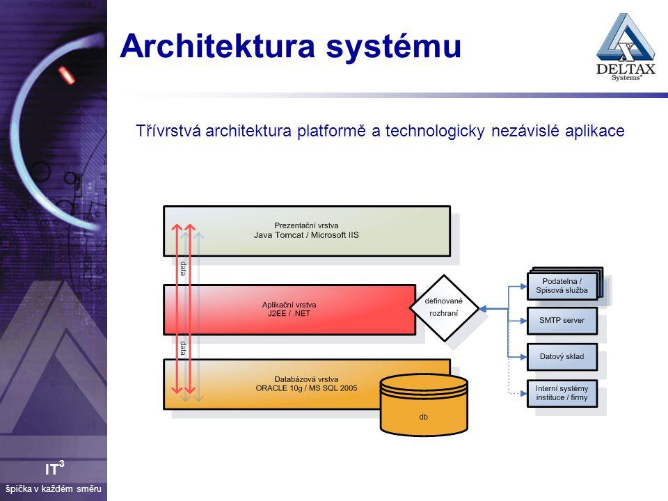 špička v každém směru IT 3 Architektura systému Třívrstvá architektura platformě a technologicky nezávislé aplikace