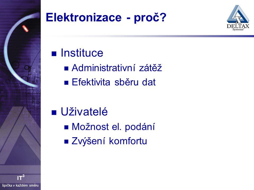 špička v každém směru IT 3 Elektronizace - proč? Instituce Administrativní zátěž Efektivita sběru dat Uživatelé Možnost el. podání Zvýšení komfortu
