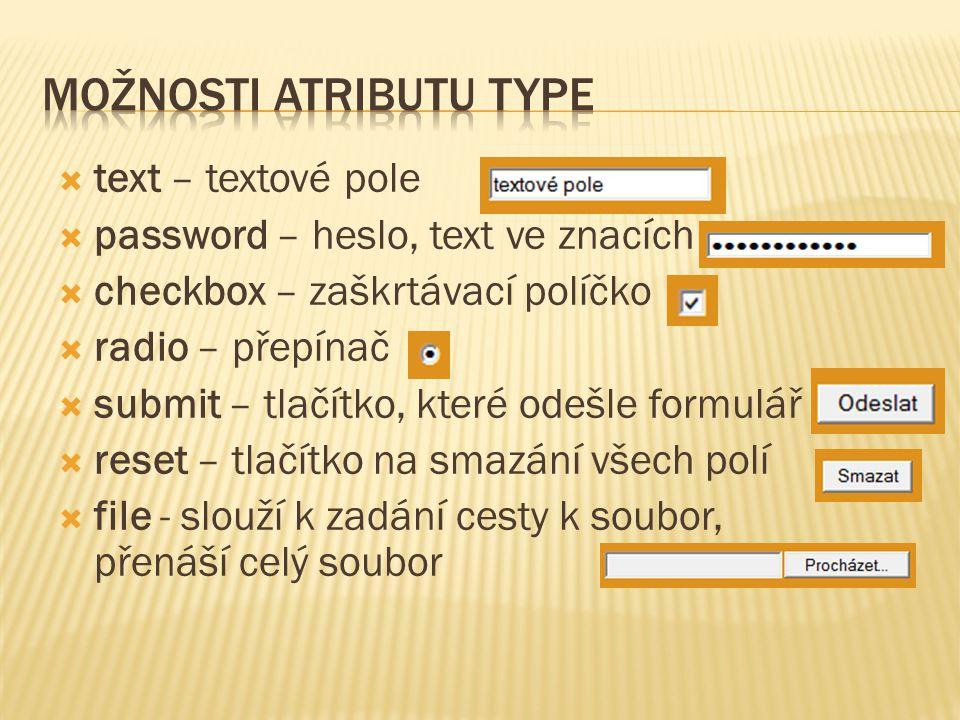  text – textové pole  password – heslo, text ve znacích  checkbox – zaškrtávací políčko  radio – přepínač  submit – tlačítko, které odešle formulář  reset – tlačítko na smazání všech polí  file - slouží k zadání cesty k soubor, přenáší celý soubor