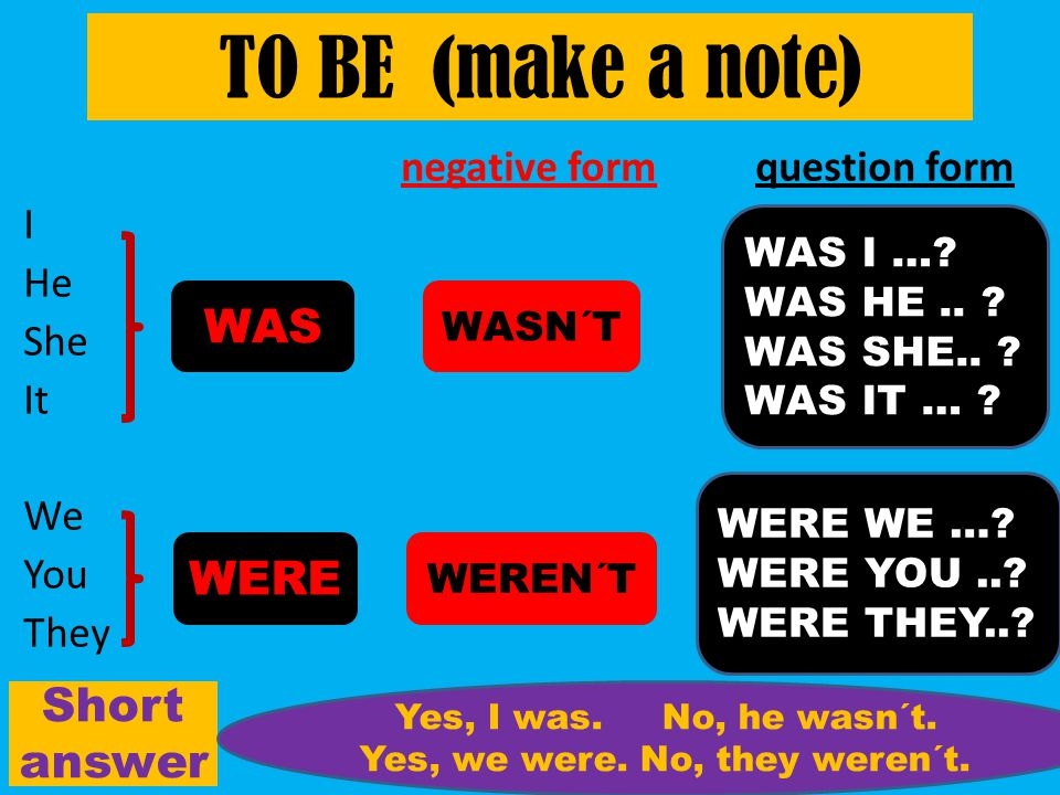 TO BE (make a note) negative form question form I He She It We You They WAS WERE WASN´T WEREN´T WAS I …? WAS HE.. ? WAS SHE.. ? WAS IT … ? WERE WE …?