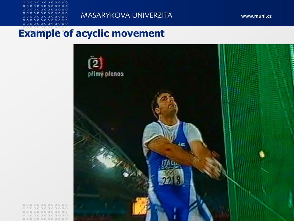 Example of acyclic movement 2. Teorie tělesných cvičení14