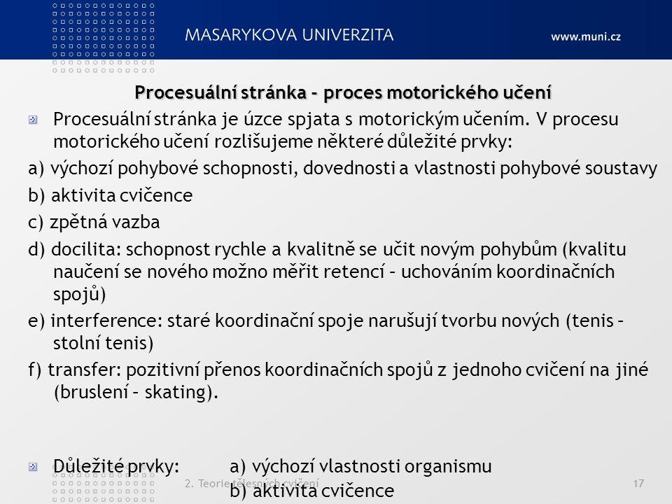 2. Teorie tělesných cvičení17 Procesuální stránka - proces motorického učení Procesuální stránka je úzce spjata s motorickým učením. V procesu motoric