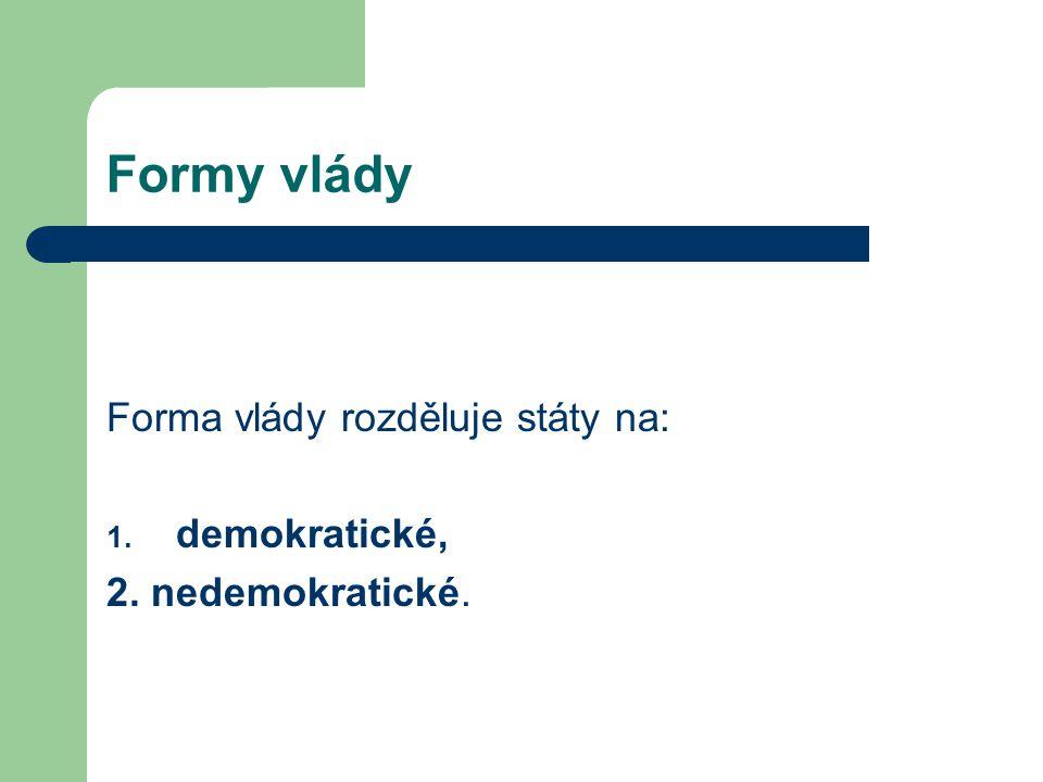 Formy vlády Ve 20.