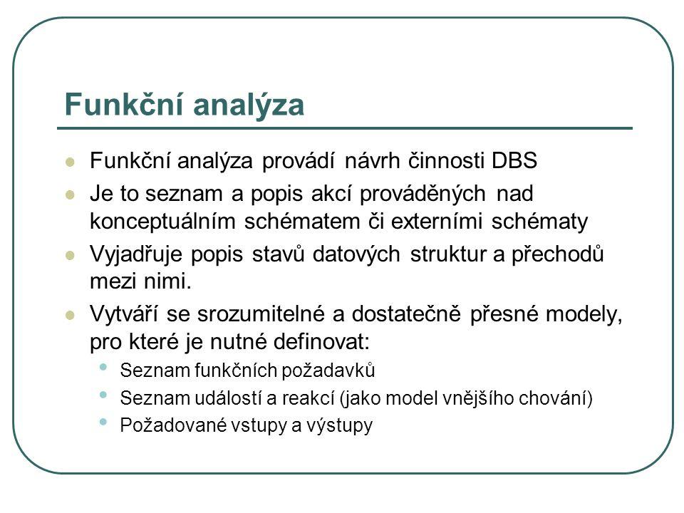Funkční analýza Funkční analýza provádí návrh činnosti DBS Je to seznam a popis akcí prováděných nad konceptuálním schématem či externími schématy Vyjadřuje popis stavů datových struktur a přechodů mezi nimi.