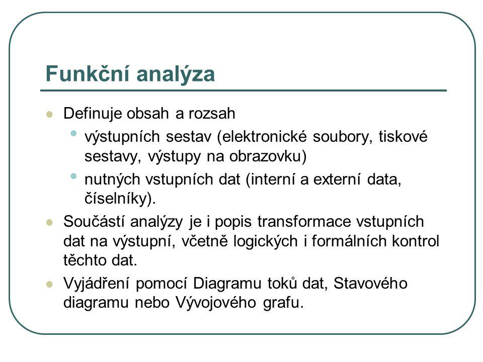 Funkční analýza Definuje obsah a rozsah výstupních sestav (elektronické soubory, tiskové sestavy, výstupy na obrazovku) nutných vstupních dat (interní a externí data, číselníky).