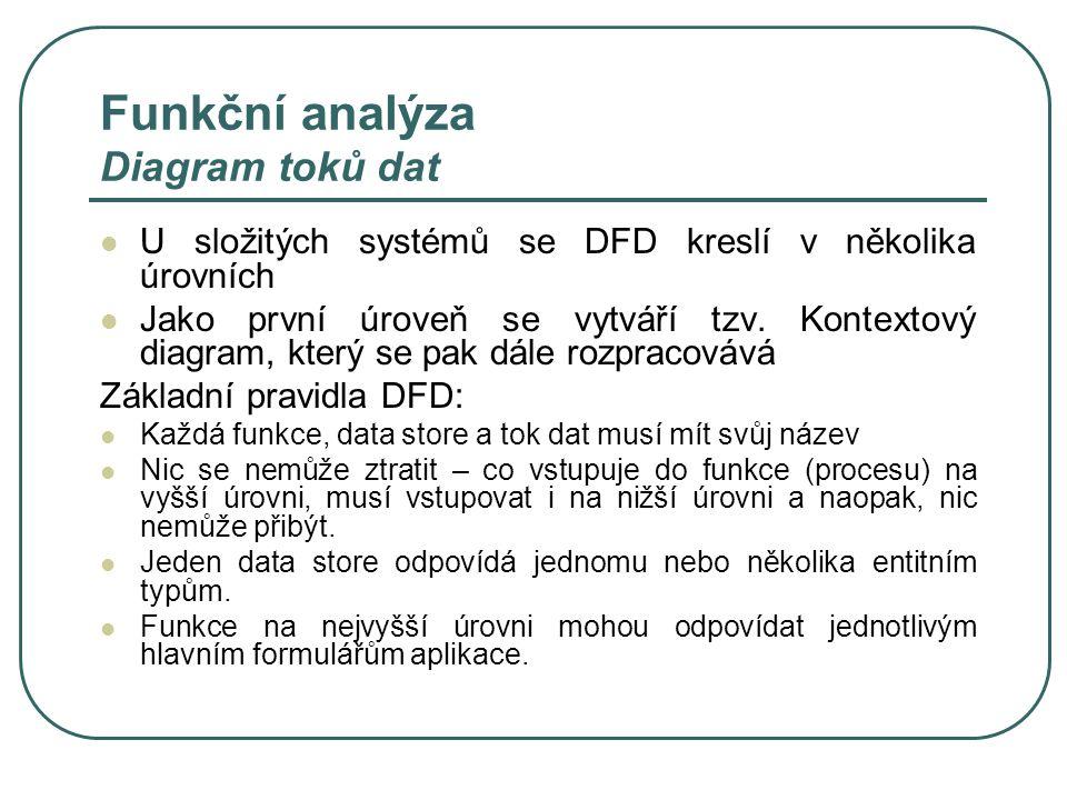 Funkční analýza Diagram toků dat U složitých systémů se DFD kreslí v několika úrovních Jako první úroveň se vytváří tzv.