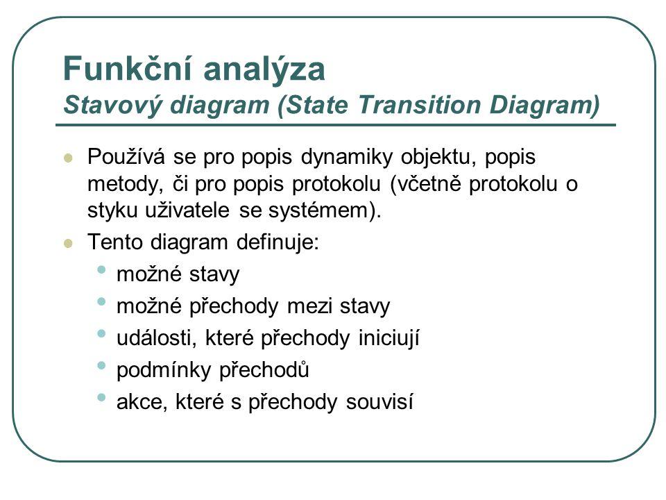 Funkční analýza Stavový diagram (State Transition Diagram) Používá se pro popis dynamiky objektu, popis metody, či pro popis protokolu (včetně protokolu o styku uživatele se systémem).