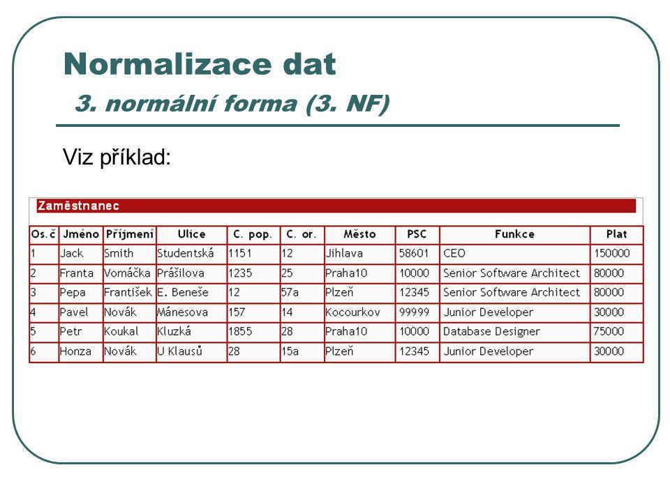 Normalizace dat 3. normální forma (3. NF) Viz příklad: