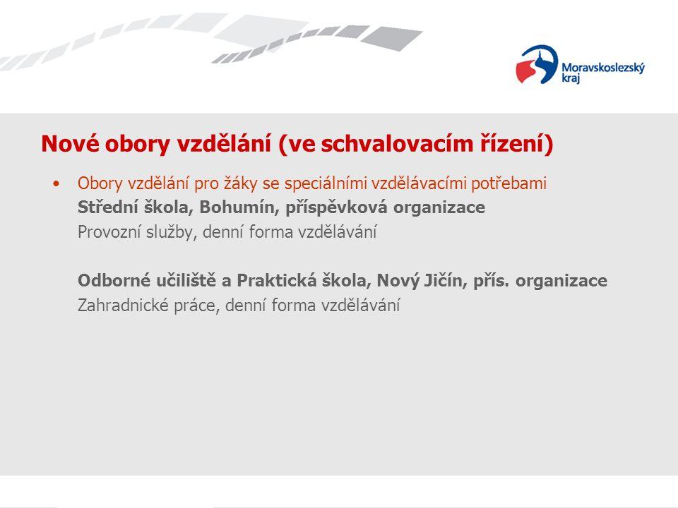 Vybrané právní předpisy vztahující se k přijímacímu řízení zákon č.