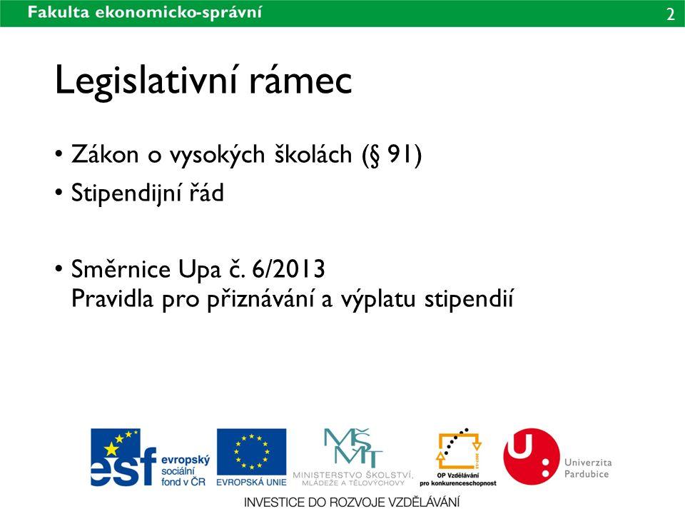2 Legislativní rámec Zákon o vysokých školách (§ 91) Stipendijní řád Směrnice Upa č.