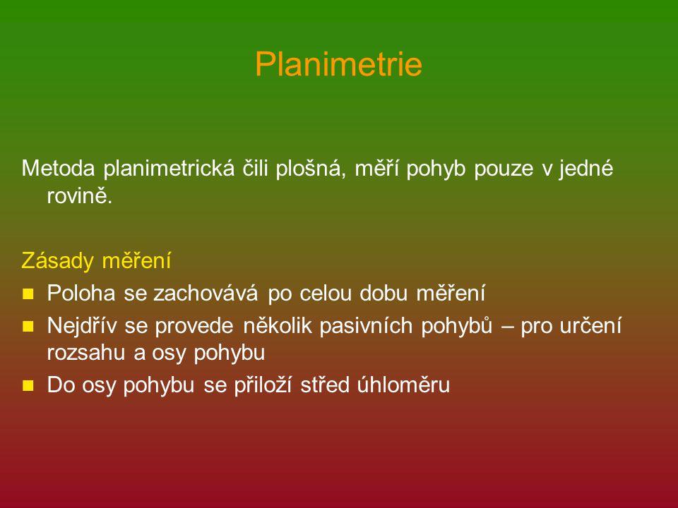 Planimetrie Metoda planimetrická čili plošná, měří pohyb pouze v jedné rovině.