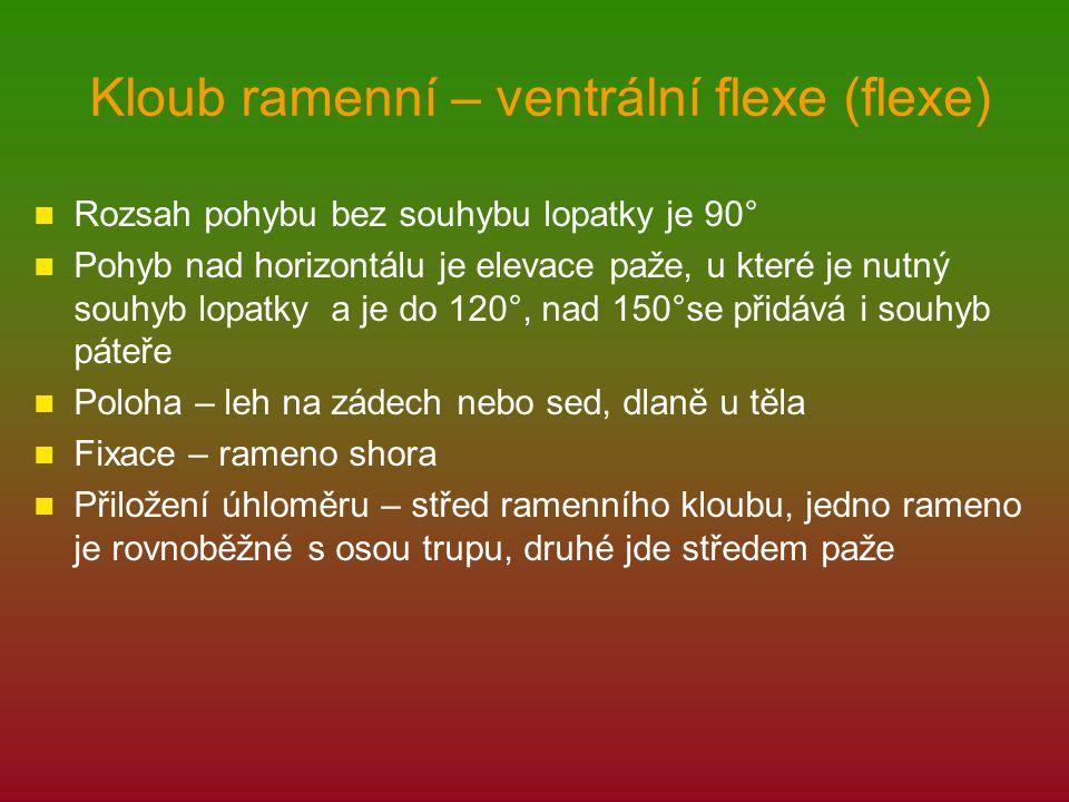 Kloub ramenní – ventrální flexe (flexe) Rozsah pohybu bez souhybu lopatky je 90° Pohyb nad horizontálu je elevace paže, u které je nutný souhyb lopatky a je do 120°, nad 150°se přidává i souhyb páteře Poloha – leh na zádech nebo sed, dlaně u těla Fixace – rameno shora Přiložení úhloměru – střed ramenního kloubu, jedno rameno je rovnoběžné s osou trupu, druhé jde středem paže