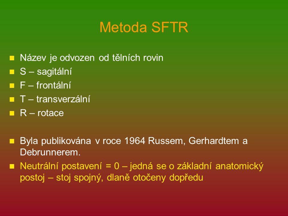 Metoda SFTR Název je odvozen od tělních rovin S – sagitální F – frontální T – transverzální R – rotace Byla publikována v roce 1964 Russem, Gerhardtem