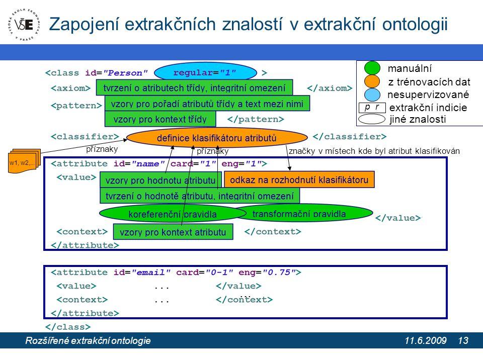 11.6.2009 Extrakce informací z webových stránek pomocí extrakčních ontologií 13 Zapojení extrakčních znalostí v extrakční ontologii... z trénovacích d